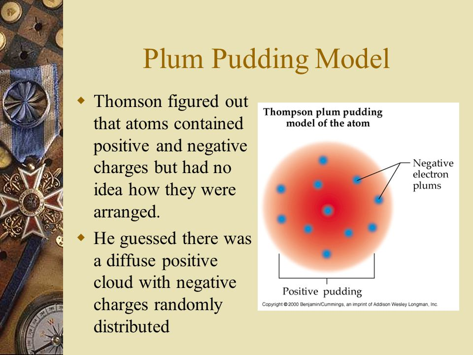 Plum Pudding Model  Thomson figured out that atoms contained positive and negative charges but had no idea how they were arranged.