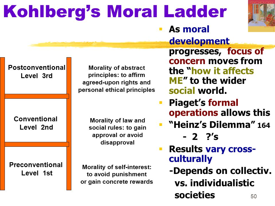 """50 Kohlberg's Moral Ladder  As moral development progresses, focus of concern moves from the """"how it affects ME"""" to the wider social world.  Piaget'"""