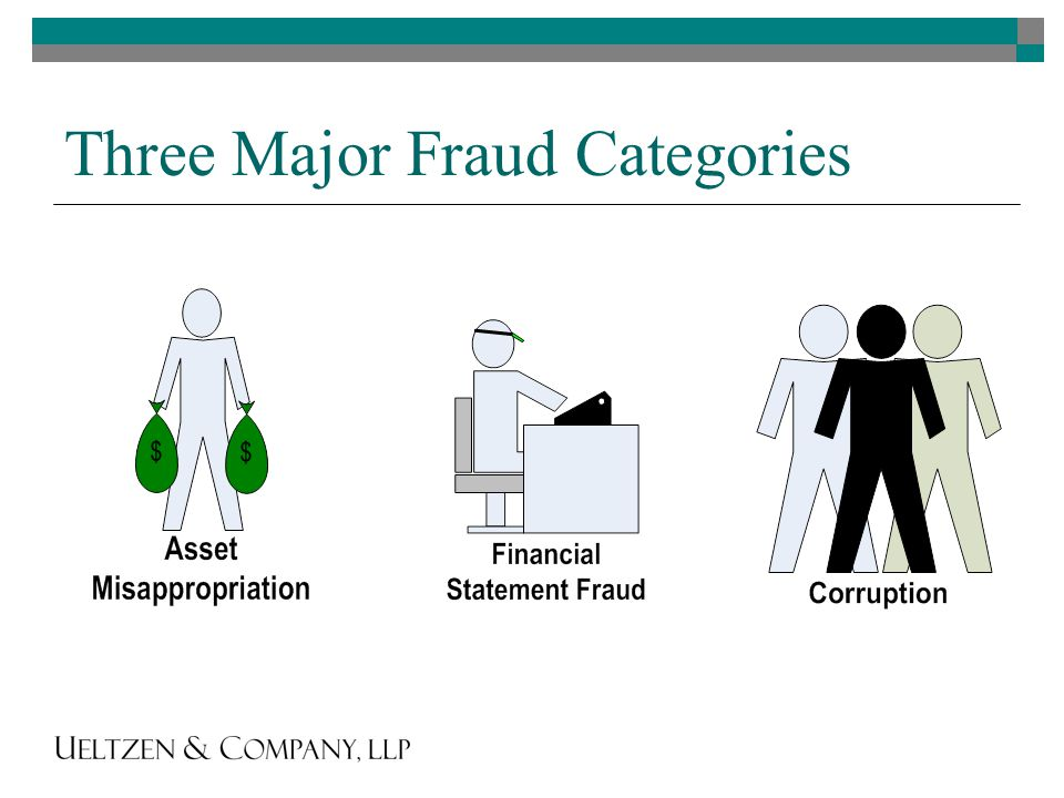 Three Major Fraud Categories