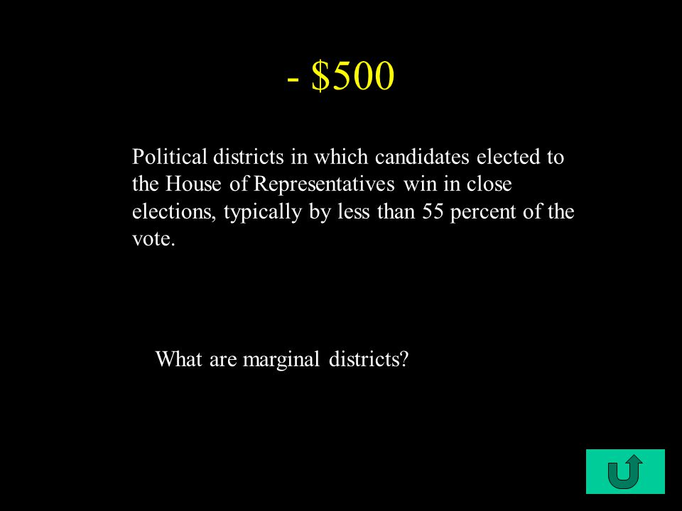 C1-$400 - $400 Casting votes for candidates of ones own party and for candidates of opposing parties What is split ticket voting