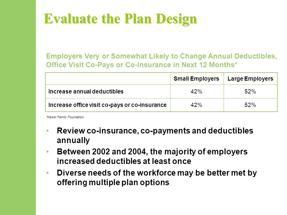 Evaluate the Plan Design Review co-insurance, co-payments and deductibles annually Between 2002 and 2004, the majority of employers increased deductib