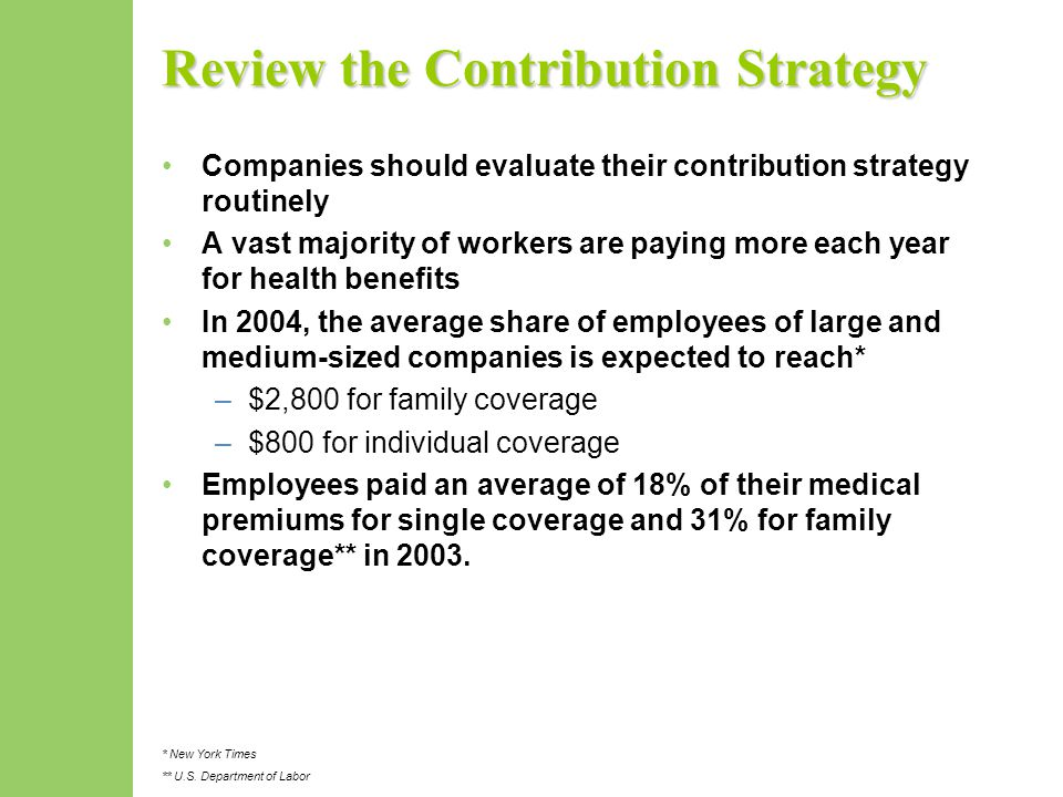 Review the Contribution Strategy Average Monthly Worker Contribution, 2000-2004* Note: Family coverage is defined as health care coverage for a family of four.