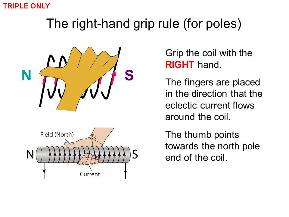 The right-hand grip rule (for poles) TRIPLE ONLY Grip the coil with the RIGHT hand. The fingers are placed in the direction that the eclectic current