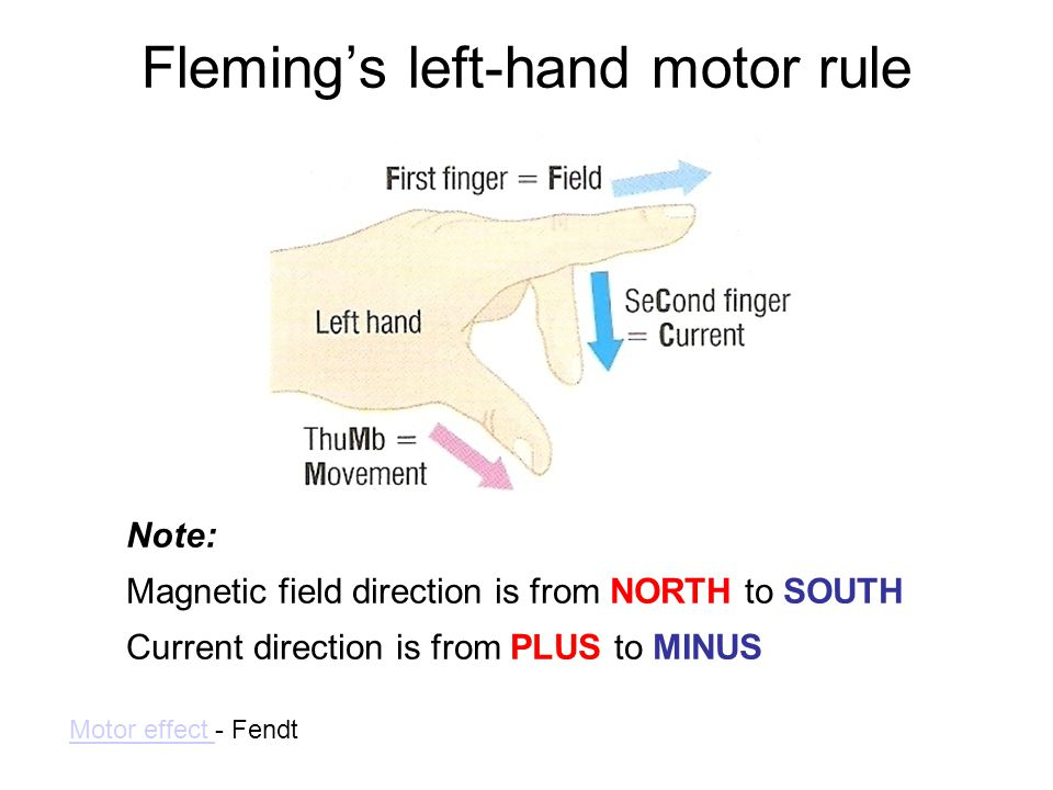 Fleming's left-hand motor rule Note: Magnetic field direction is from NORTH to SOUTH Current direction is from PLUS to MINUS Motor effect Motor effect
