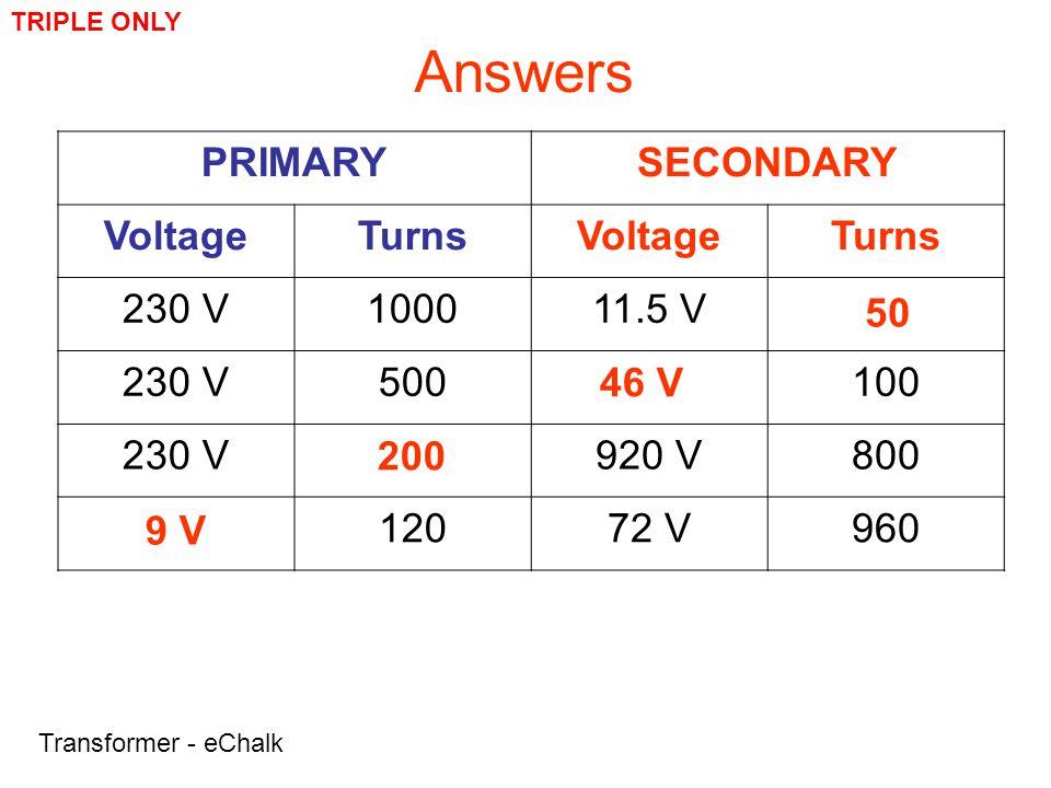Complete: PRIMARYSECONDARY VoltageTurnsVoltageTurns 230 V100011.5 V50 230 V50046 V100 230 V200920 V800 9 V12072 V960 Answers 50 46 V 200 9 V Transform