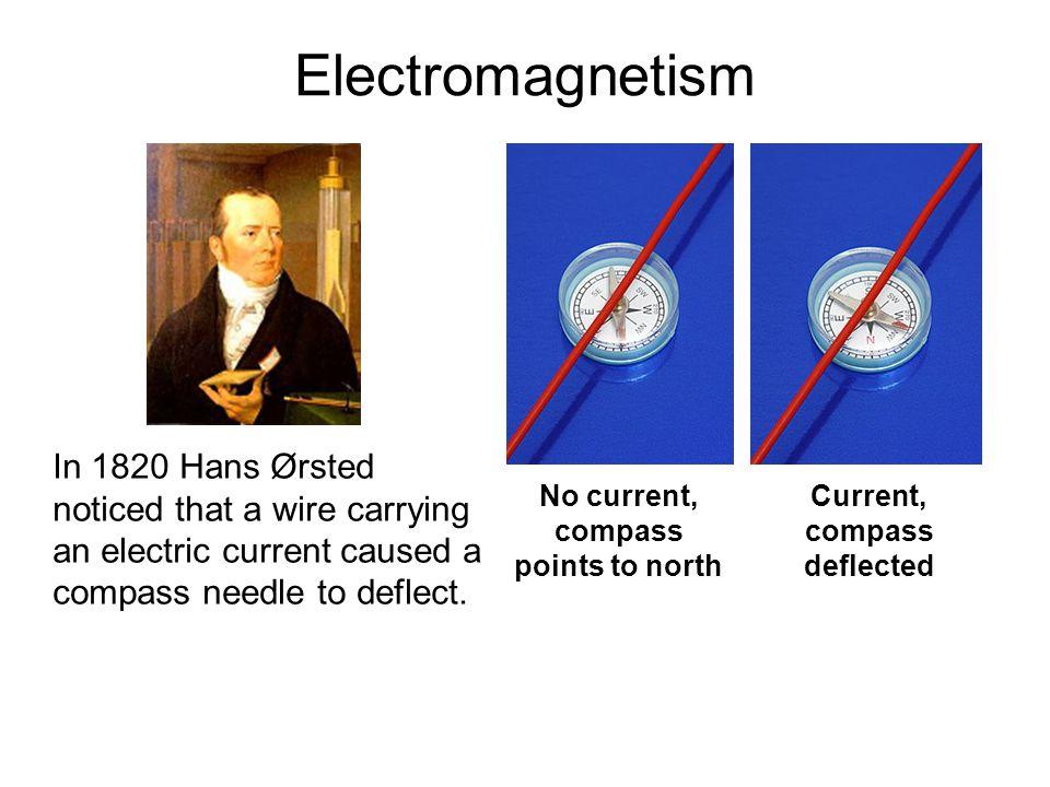 Magnetic field patterns around wires 1.