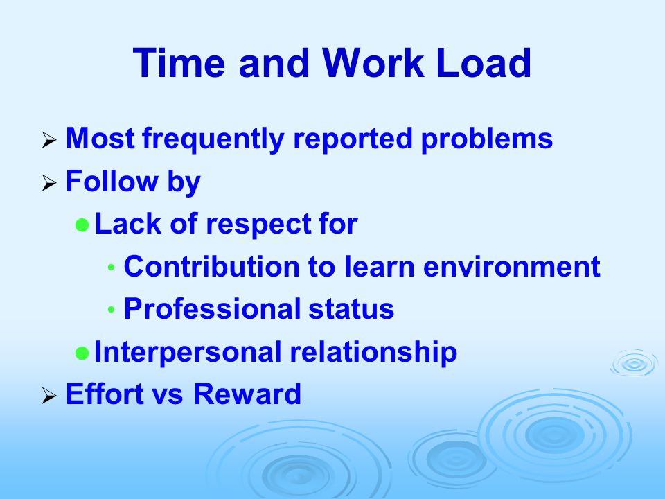 Time and Work Load  Most frequently reported problems  Follow by Lack of respect for Contribution to learn environment Professional status Interpers