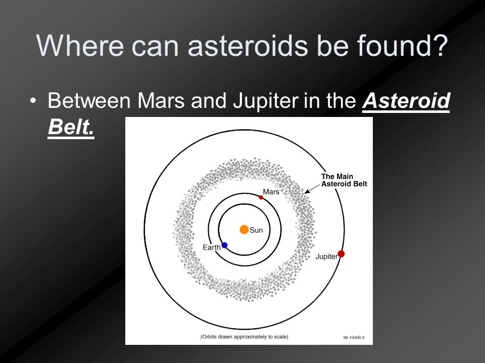 Where can asteroids be found? Between Mars and Jupiter in the Asteroid Belt.