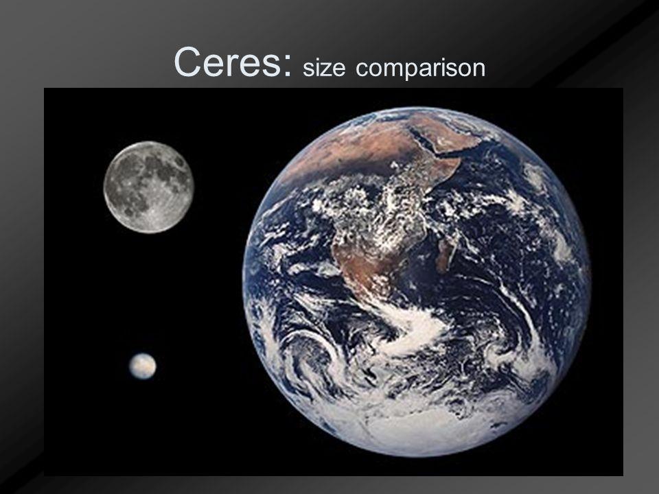 Ceres: size comparison