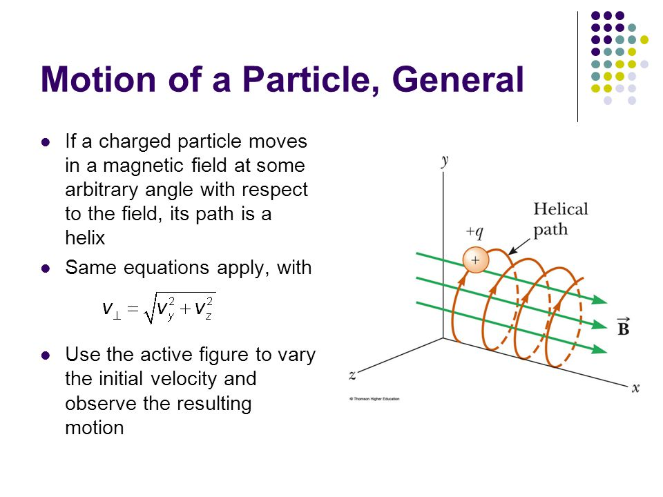 Motion of a Particle, General If a charged particle moves in a magnetic field at some arbitrary angle with respect to the field, its path is a helix S