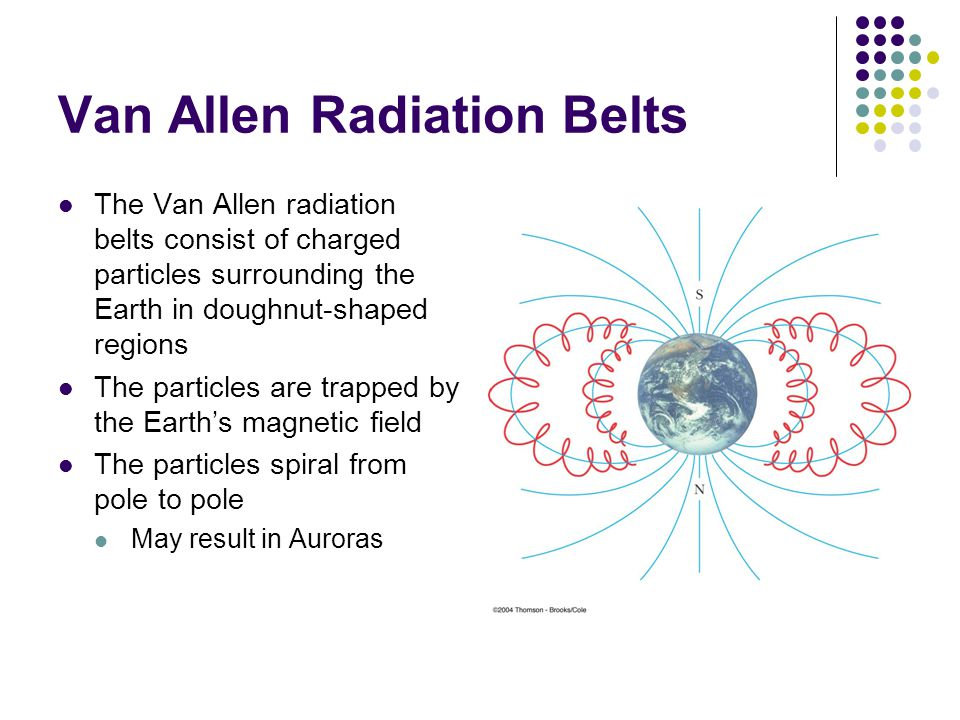 Van Allen Radiation Belts The Van Allen radiation belts consist of charged particles surrounding the Earth in doughnut-shaped regions The particles ar