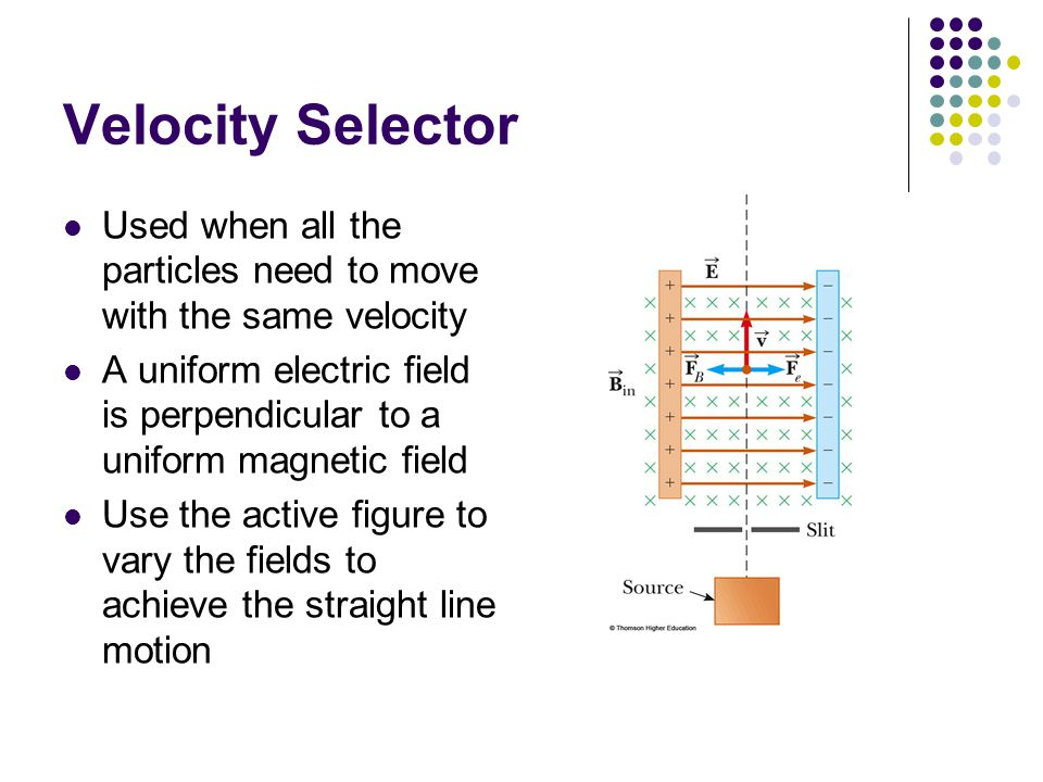 Velocity Selector Used when all the particles need to move with the same velocity A uniform electric field is perpendicular to a uniform magnetic fiel