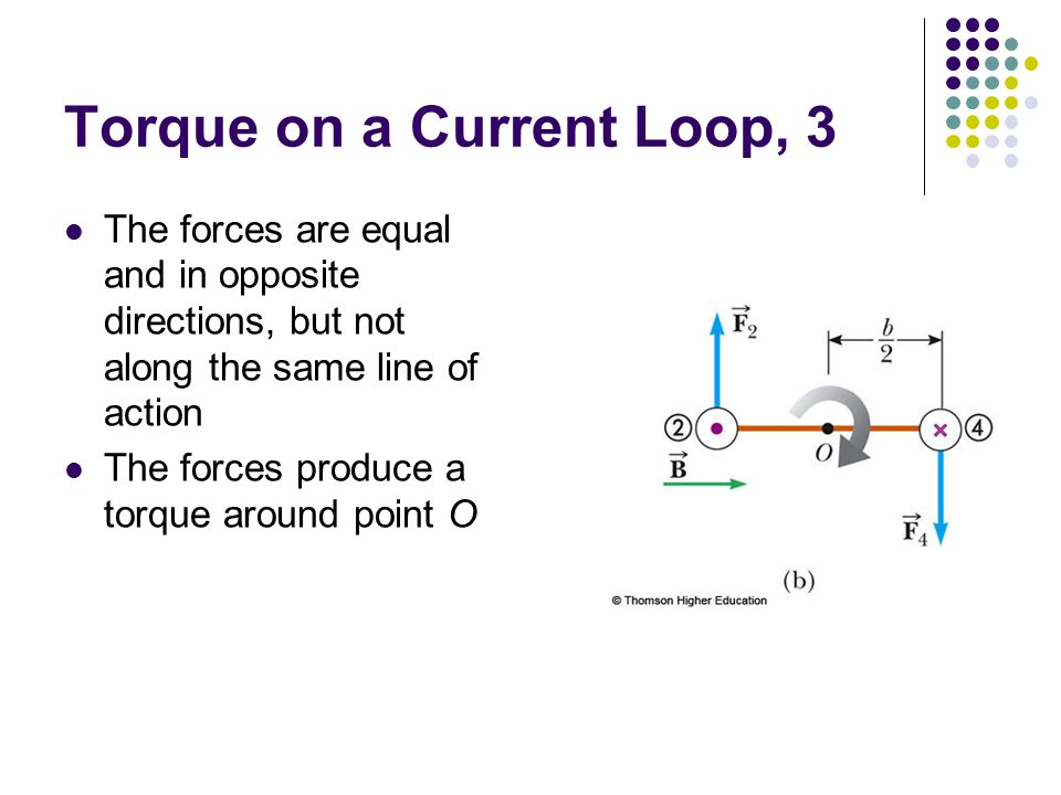 Torque on a Current Loop, 3 The forces are equal and in opposite directions, but not along the same line of action The forces produce a torque around