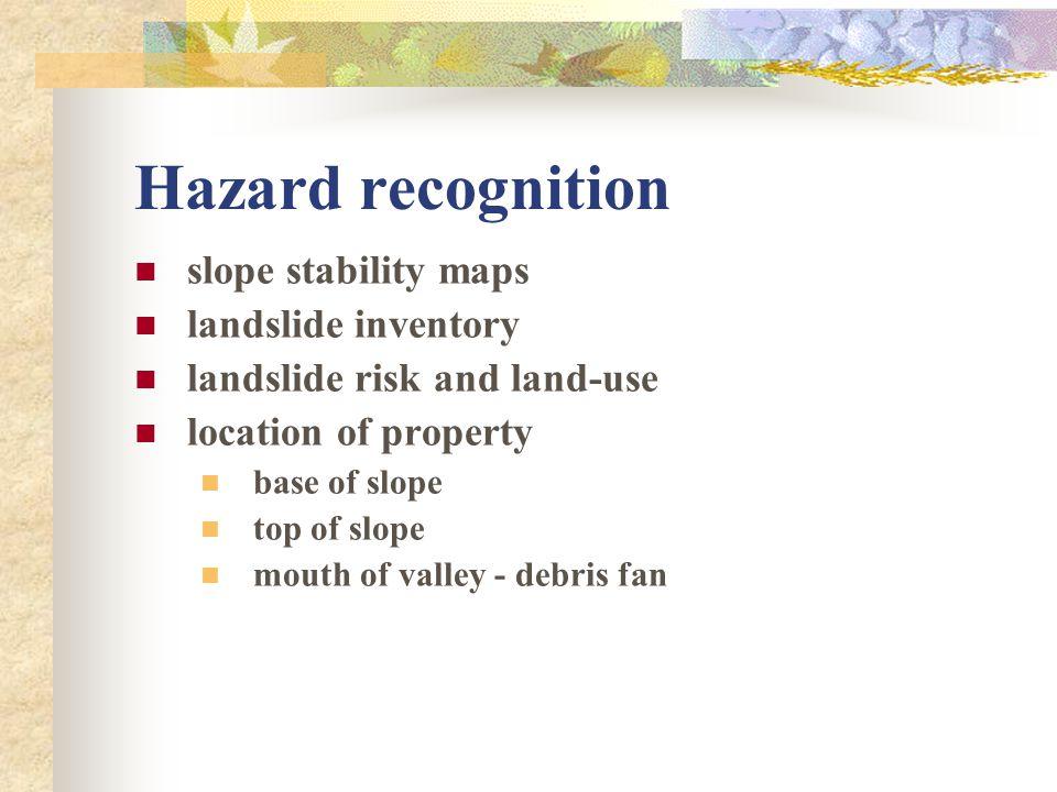 Hazard recognition slope stability maps landslide inventory landslide risk and land-use location of property base of slope top of slope mouth of valle