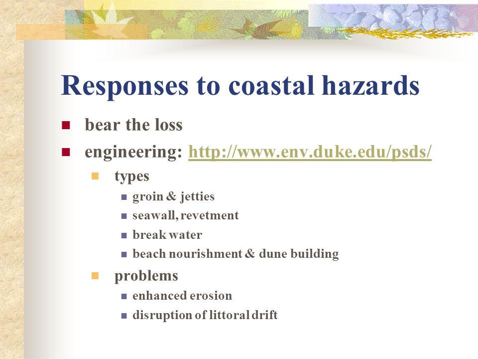 Responses to coastal hazards bear the loss engineering: http://www.env.duke.edu/psds/http://www.env.duke.edu/psds/ types groin & jetties seawall, reve