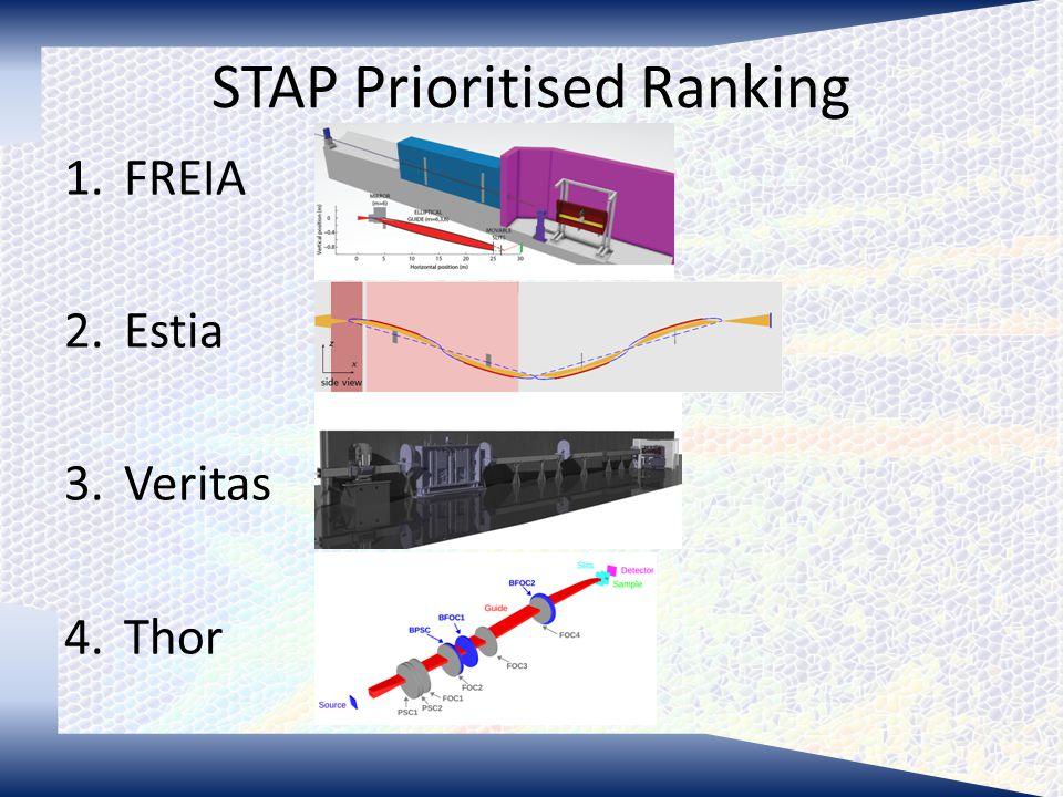 STAP Prioritised Ranking 1.FREIA 2.Estia 3.Veritas 4.Thor