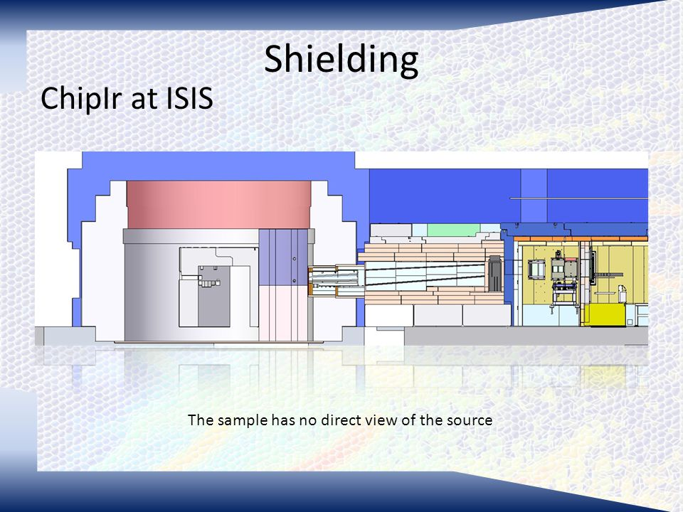 Shielding ChipIr at ISIS The sample has no direct view of the source