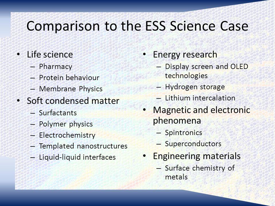 Huge Range of Science