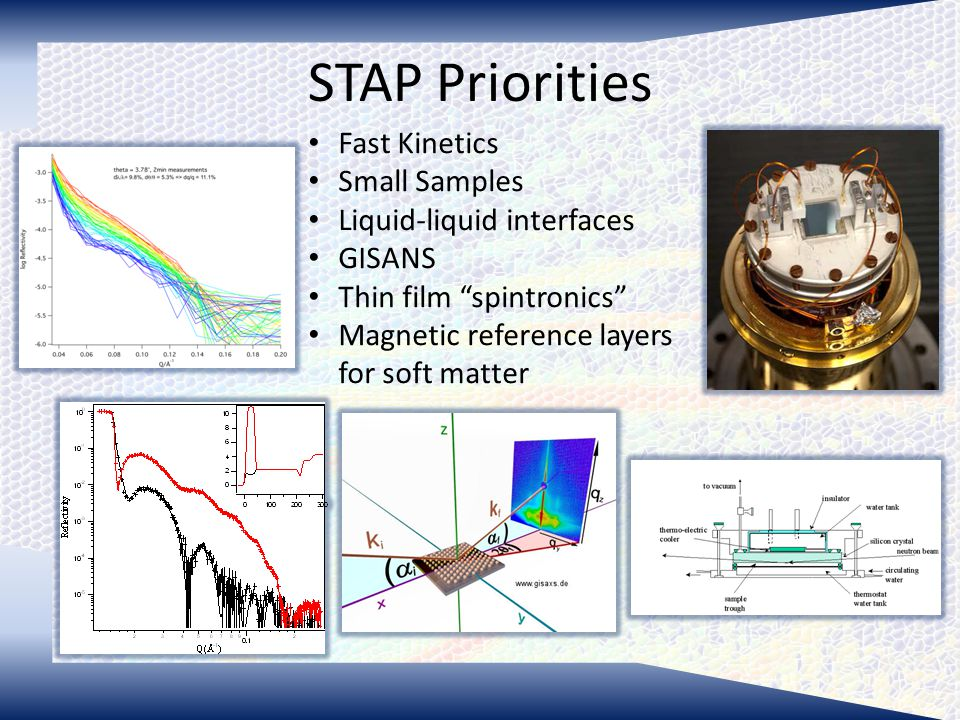 STAP Priorities Fast Kinetics Small Samples Liquid-liquid interfaces GISANS Thin film spintronics Magnetic reference layers for soft matter