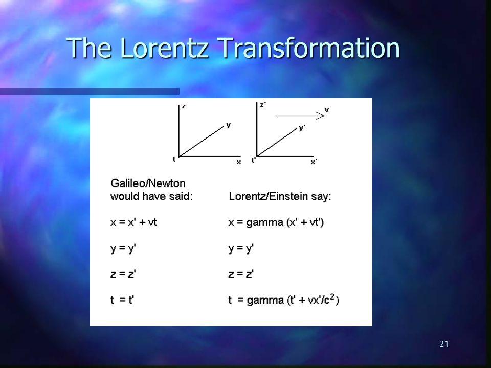 21 The Lorentz Transformation