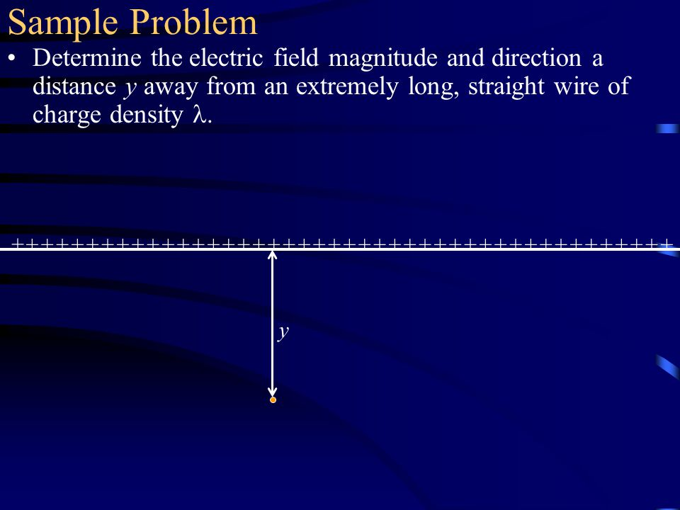 Sample Problem Determine the electric field magnitude and direction a distance y away from an extremely long, straight wire of charge density.
