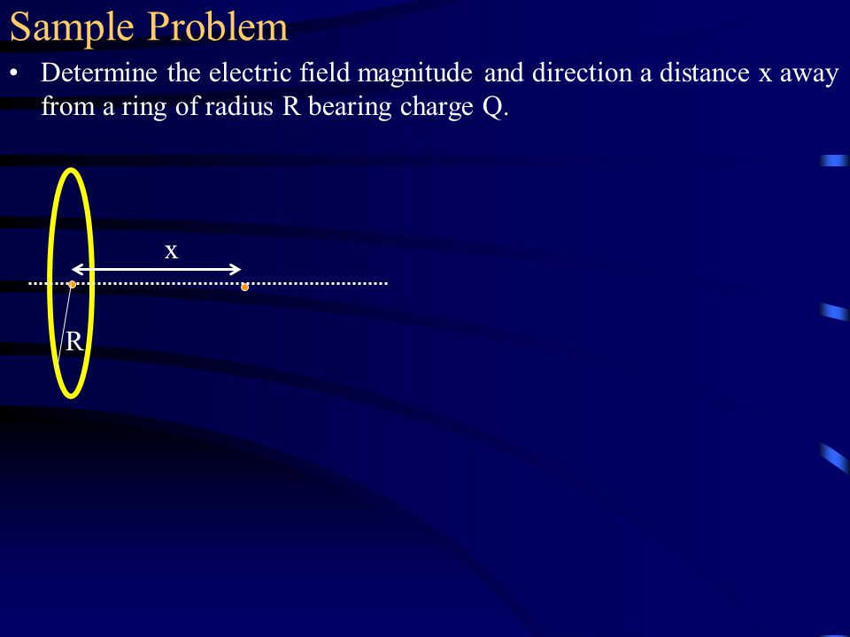 Sample Problem Determine the electric field magnitude and direction a distance x away from a ring of radius R bearing charge Q.