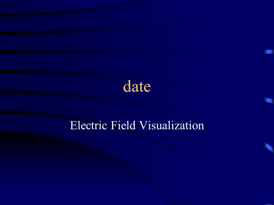 date Electric Field Visualization