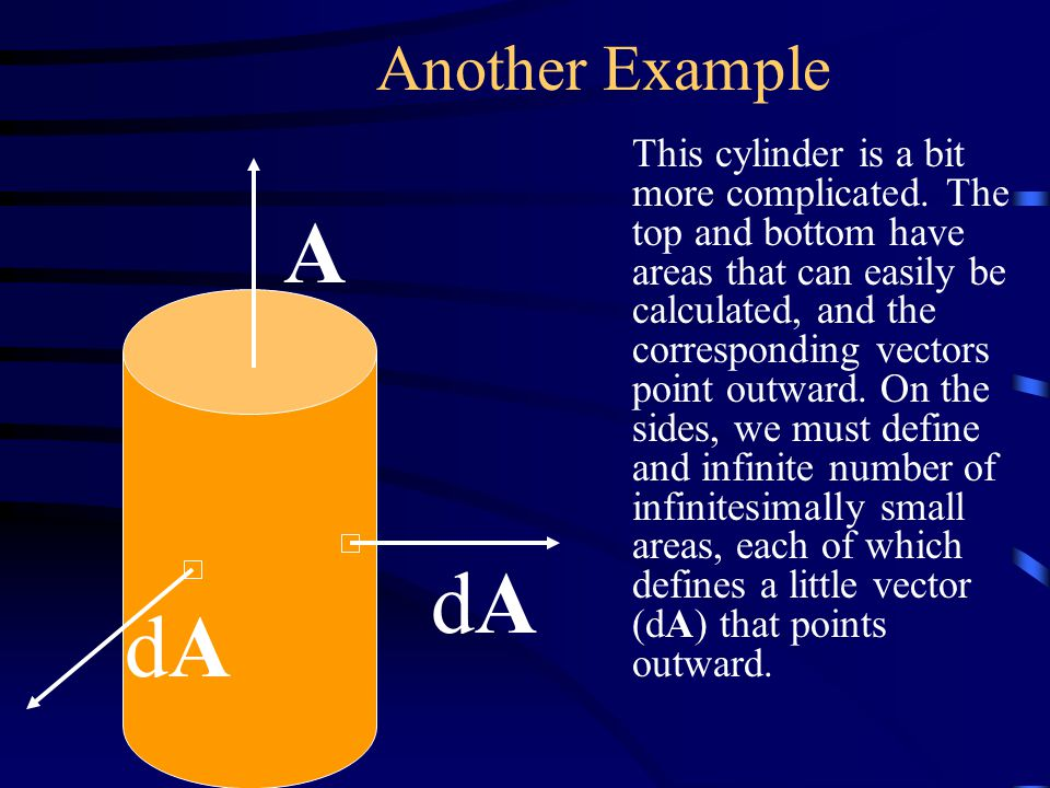 Another Example This cylinder is a bit more complicated.