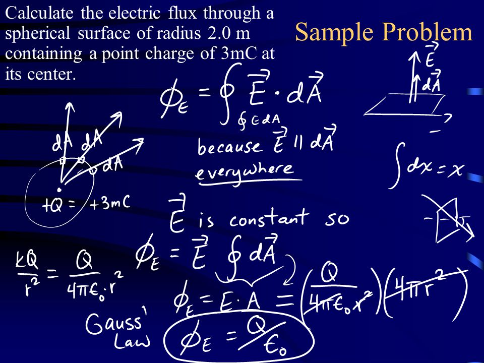 Sample Problem Calculate the electric flux through a spherical surface of radius 2.0 m containing a point charge of 3mC at its center.
