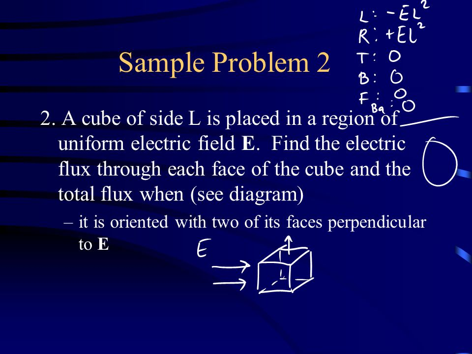 Sample Problem 2 2. A cube of side L is placed in a region of uniform electric field E.