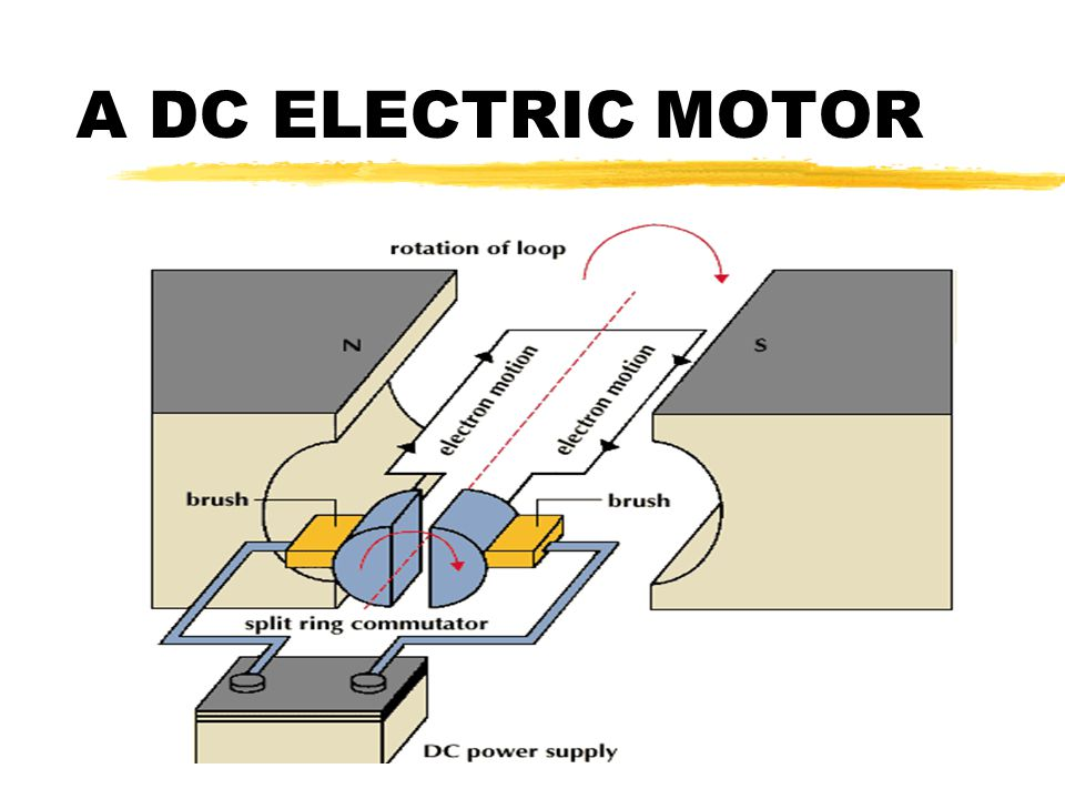 A DC ELECTRIC MOTOR