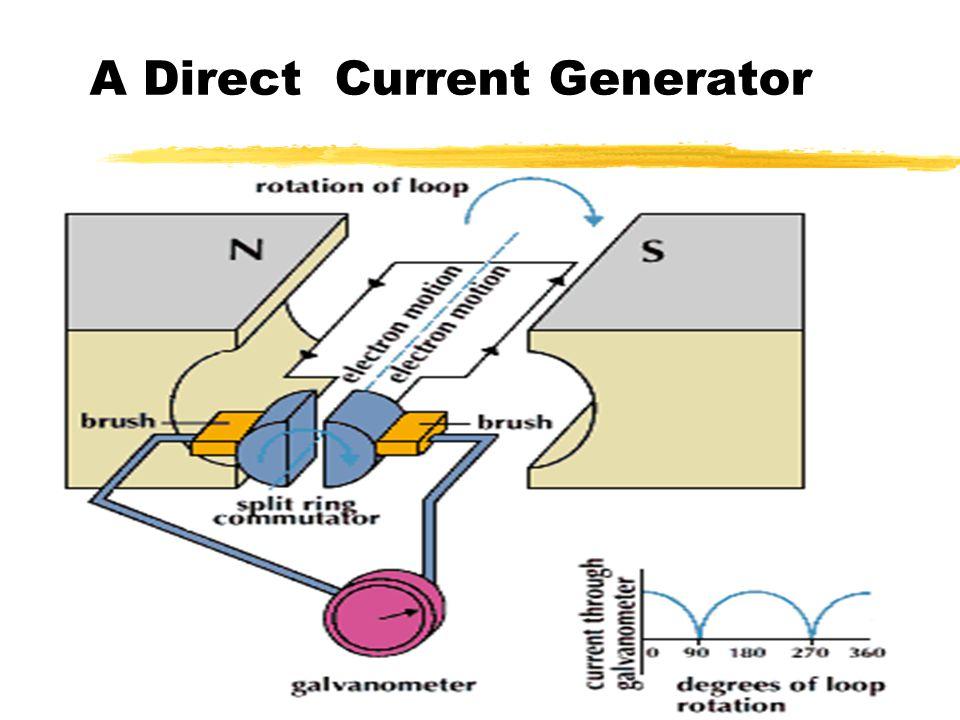 A Direct Current Generator