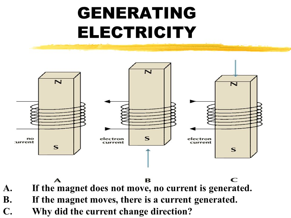 GENERATING ELECTRICITY A.If the magnet does not move, no current is generated.