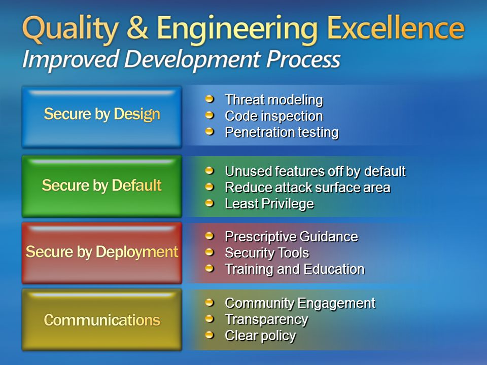 Quality & Engineering Excellence Improved Development Process Threat modeling Code inspection Penetration testing Unused features off by default Reduce attack surface area Least Privilege Prescriptive Guidance Security Tools Training and Education Community Engagement Transparency Clear policy