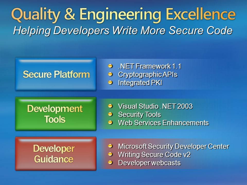 Quality & Engineering Excellence Helping Developers Write More Secure Code.NET Framework 1.1 Cryptographic APIs Integrated PKI Visual Studio.NET 2003 Security Tools Web Services Enhancements Microsoft Security Developer Center Writing Secure Code v2 Developer webcasts Helping Developers Write More Secure Code