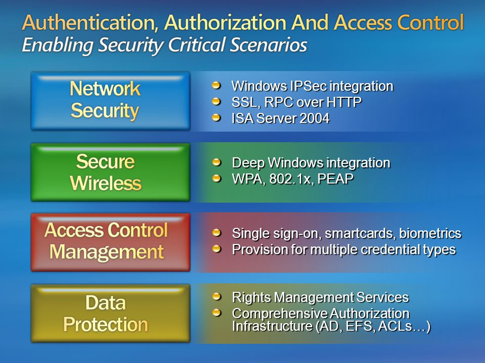 Authentication, Authorization and Access Control Enabling Security Critical Scenarios Windows IPSec integration SSL, RPC over HTTP ISA Server 2004 Deep Windows integration WPA, 802.1x, PEAP Single sign-on, smartcards, biometrics Provision for multiple credential types Rights Management Services Comprehensive Authorization Infrastructure (AD, EFS, ACLs…)