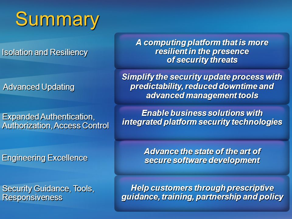 Summary A computing platform that is more resilient in the presence of security threats Advanced Updating Expanded Authentication, Authorization, Access Control Security Guidance, Tools, Responsiveness Engineering Excellence Enable business solutions with integrated platform security technologies Advance the state of the art of secure software development Help customers through prescriptive guidance, training, partnership and policy Simplify the security update process with predictability, reduced downtime and advanced management tools Isolation and Resiliency