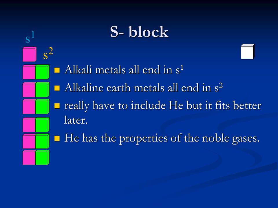 Alkali metals all end in s 1 Alkali metals all end in s 1 Alkaline earth metals all end in s 2 Alkaline earth metals all end in s 2 really have to inc