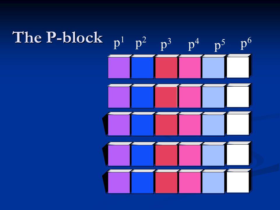 The P-block p1p1 p2p2 p3p3 p4p4 p5p5 p6p6