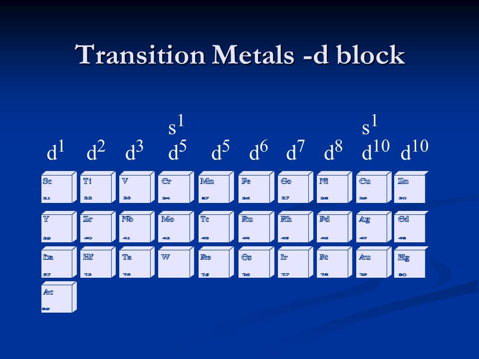 Transition Metals -d block d1d1 d2d2 d3d3 s1d5s1d5 d5d5 d6d6 d7d7 d8d8 s 1 d 10 d 10