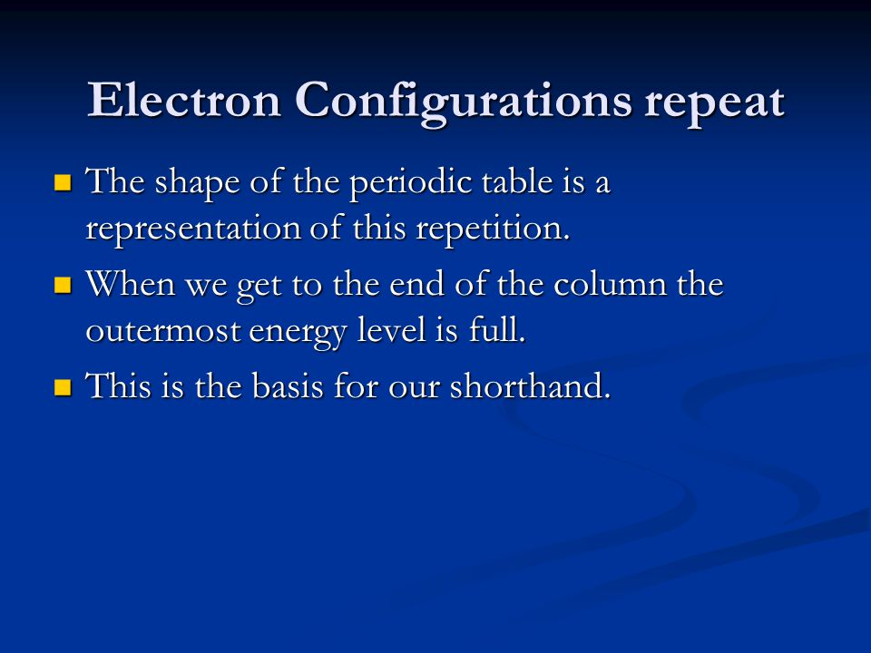 Electron Configurations repeat The shape of the periodic table is a representation of this repetition. The shape of the periodic table is a representa