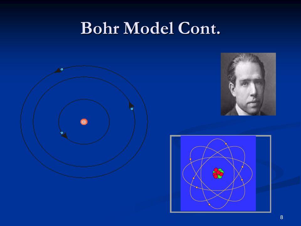 8 Bohr Model Cont.