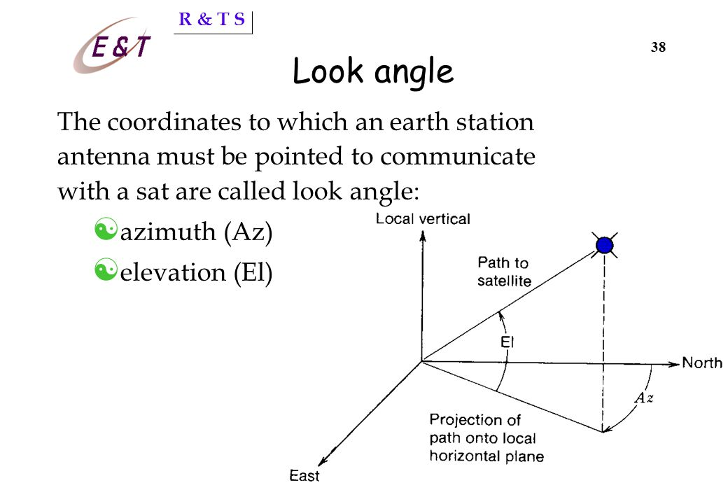 R & T S 37 Types of orbit d Geostationary(Synchronous) Orbit (GEO) [ height : 35,860km from equator [ orbital period: 24 hours [ no tracking of antenn
