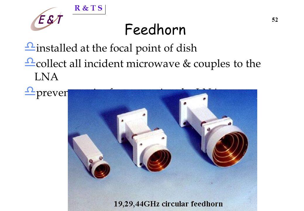 R & T S 51 Sat TV system