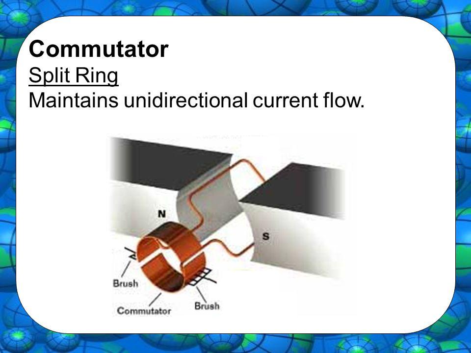 Commutator Split Ring Maintains unidirectional current flow.