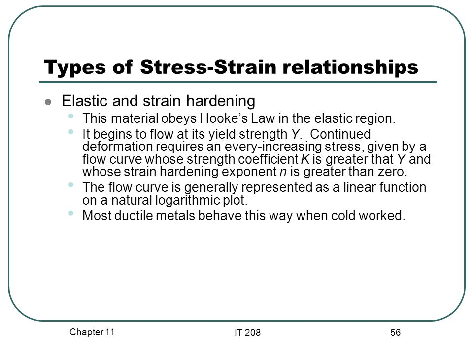 Chapter 11 IT 208 56 Types of Stress-Strain relationships Elastic and strain hardening This material obeys Hooke's Law in the elastic region.