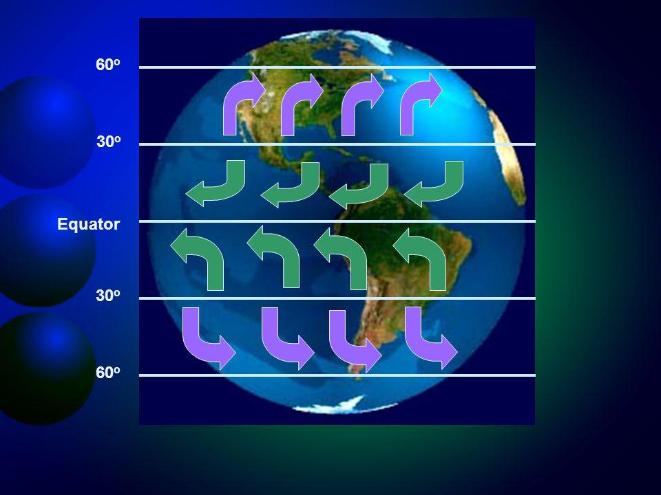 Equator 30 o 60 o