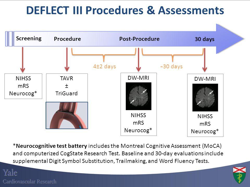 Screening Procedure Post-Procedure 30 days DEFLECT III Procedures & Assessments NIHSS mRS Neurocog* 4±2 days TAVR ± TriGuard DW-MRI NIHSS mRS Neurocog