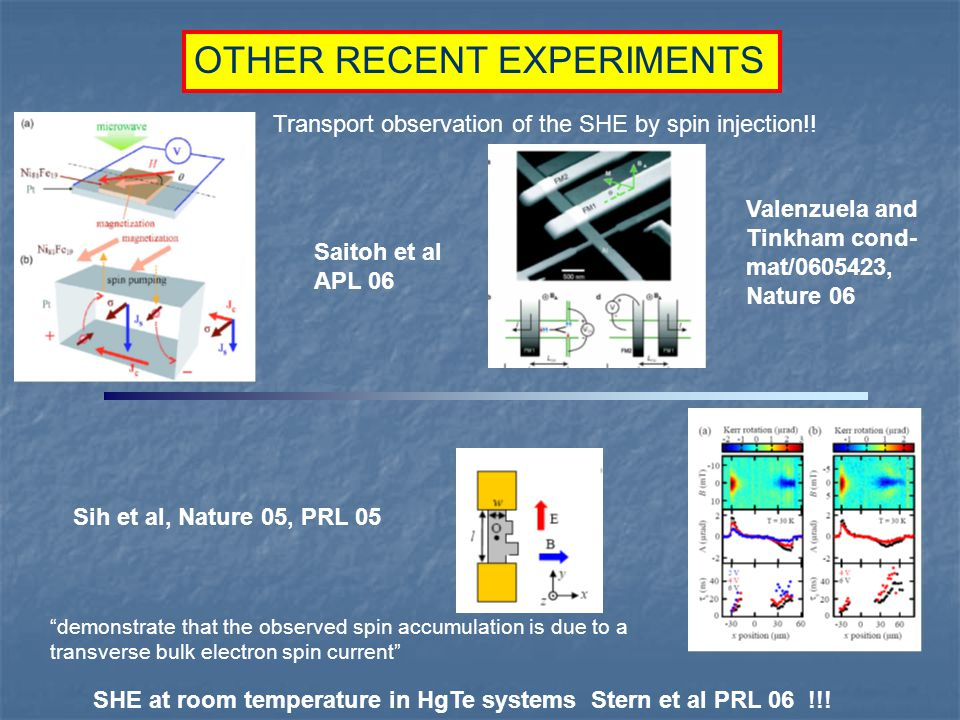OTHER RECENT EXPERIMENTS demonstrate that the observed spin accumulation is due to a transverse bulk electron spin current Sih et al, Nature 05, PRL 05 Valenzuela and Tinkham cond- mat/0605423, Nature 06 Transport observation of the SHE by spin injection!.