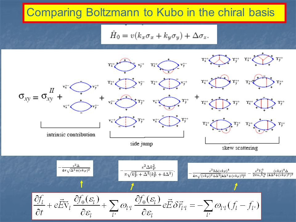 Comparing Boltzmann to Kubo in the chiral basis
